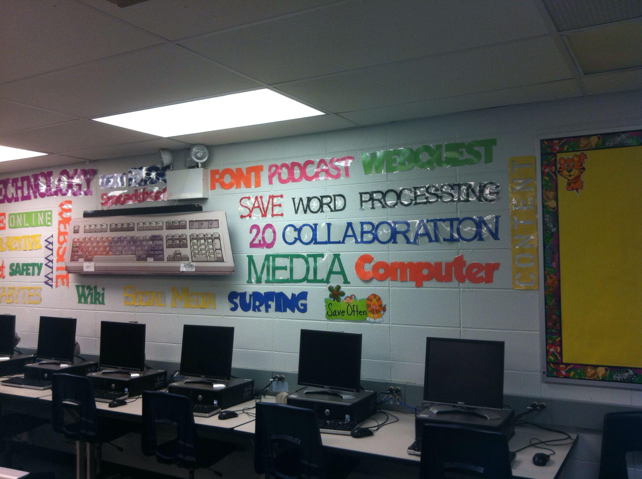 Computer Lab Word Wall