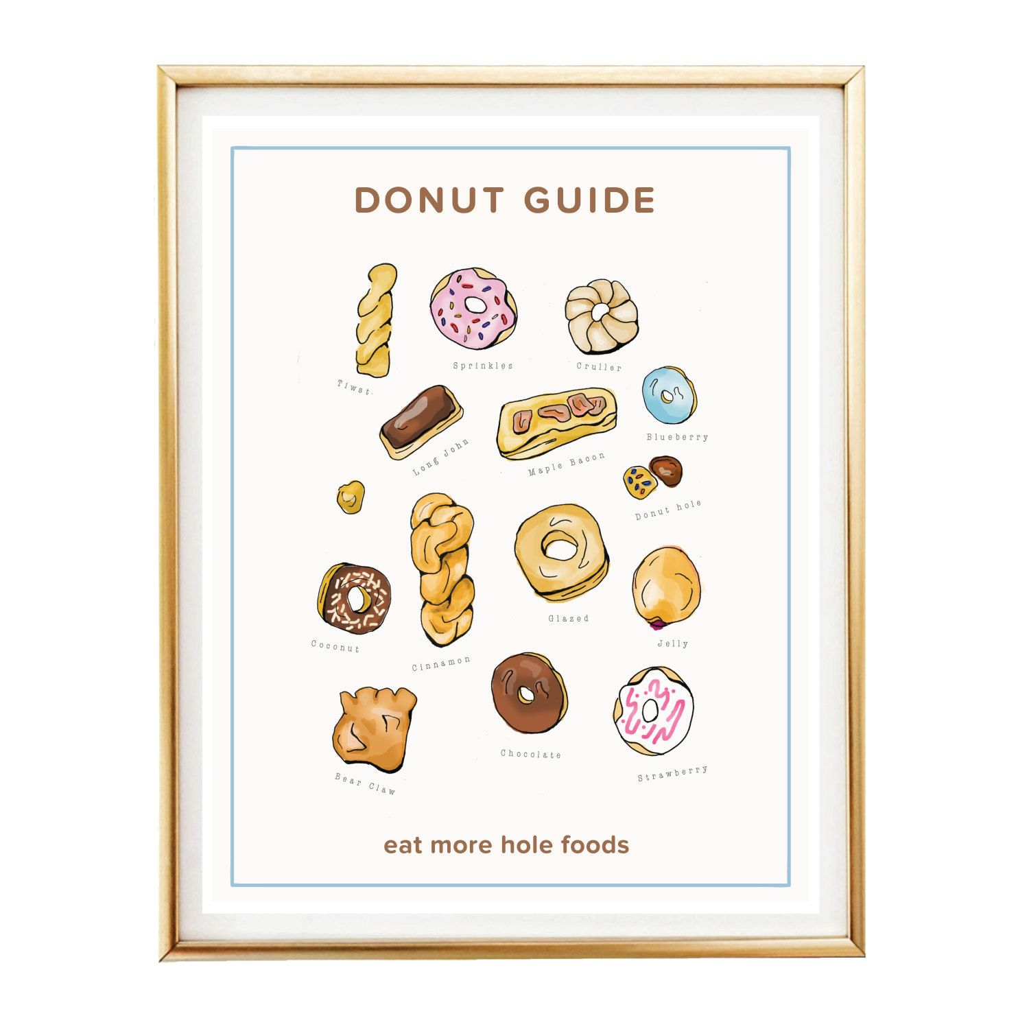 DONUT GUIDE by LizRoseSDesign on Etsy