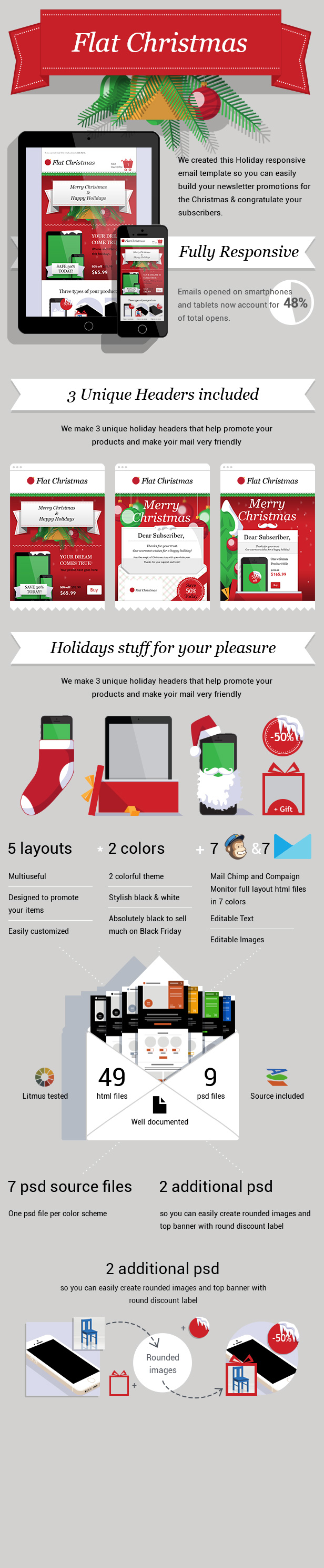 Responsive Christmas Email Template some promo information. http ...