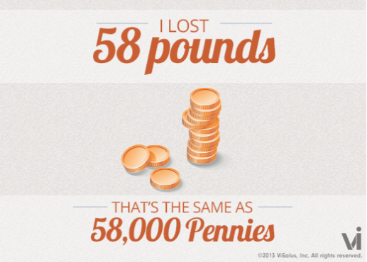 58 pounds is equal to 58,000 pennies! | weight loss