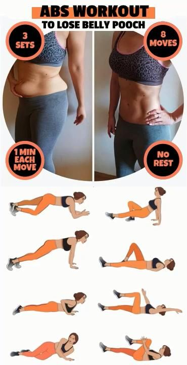 8-Minute Abs Workout To Lose Belly Pooch Fast #goodcoreexercises