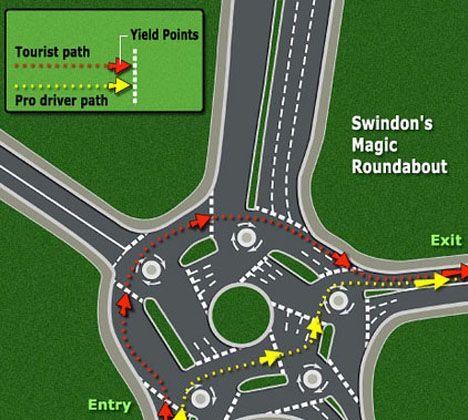 7 Urban World Wonders Record Setting Roads Streets More Swindon Magic Roundabout Roads And Streets