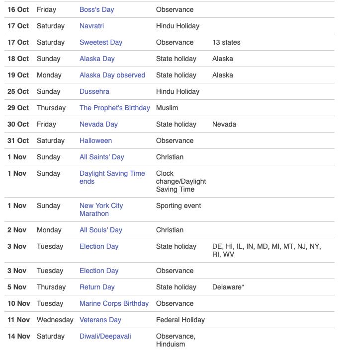 USA Public Holidays 2020 Calendar State holidays, Usa