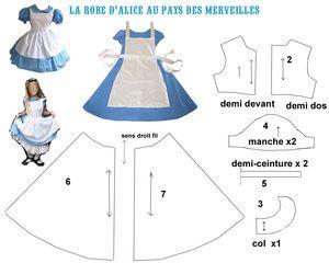 Alice in wonderland-dress (lots of Alice in wonderland printables here)