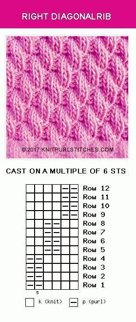 Knitting Stitches Pdf