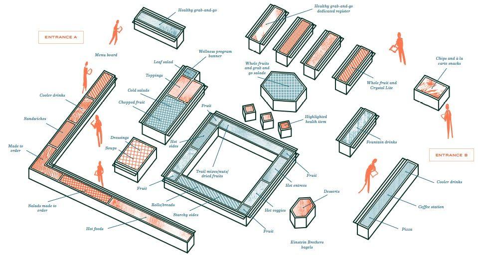 slimming blueprint)