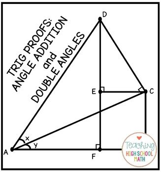 Trigonometry Proof of Angle Sum and Double Angle