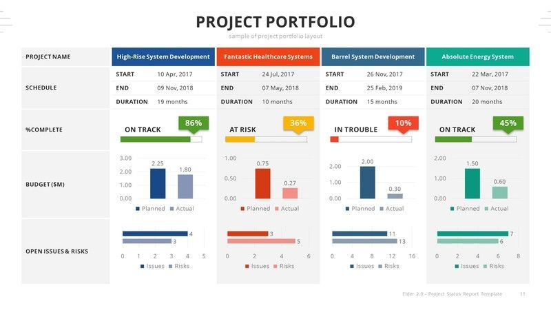 Movie Posters Project Dashboard Design Project Dashboard Design Map Dashboard Design Car Dashboard Design Tableau Dashboard Design Simple Dashboard De