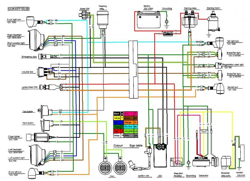 Razor Electric Scooter Wiring Diagram Moreover Rhpinterest: 50 Cc Scooter Razor Wiring Diagram At Elf-jo.com