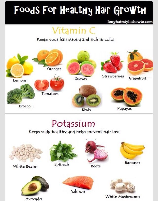 Foods For Healthy Hair Growth Good Things To Know