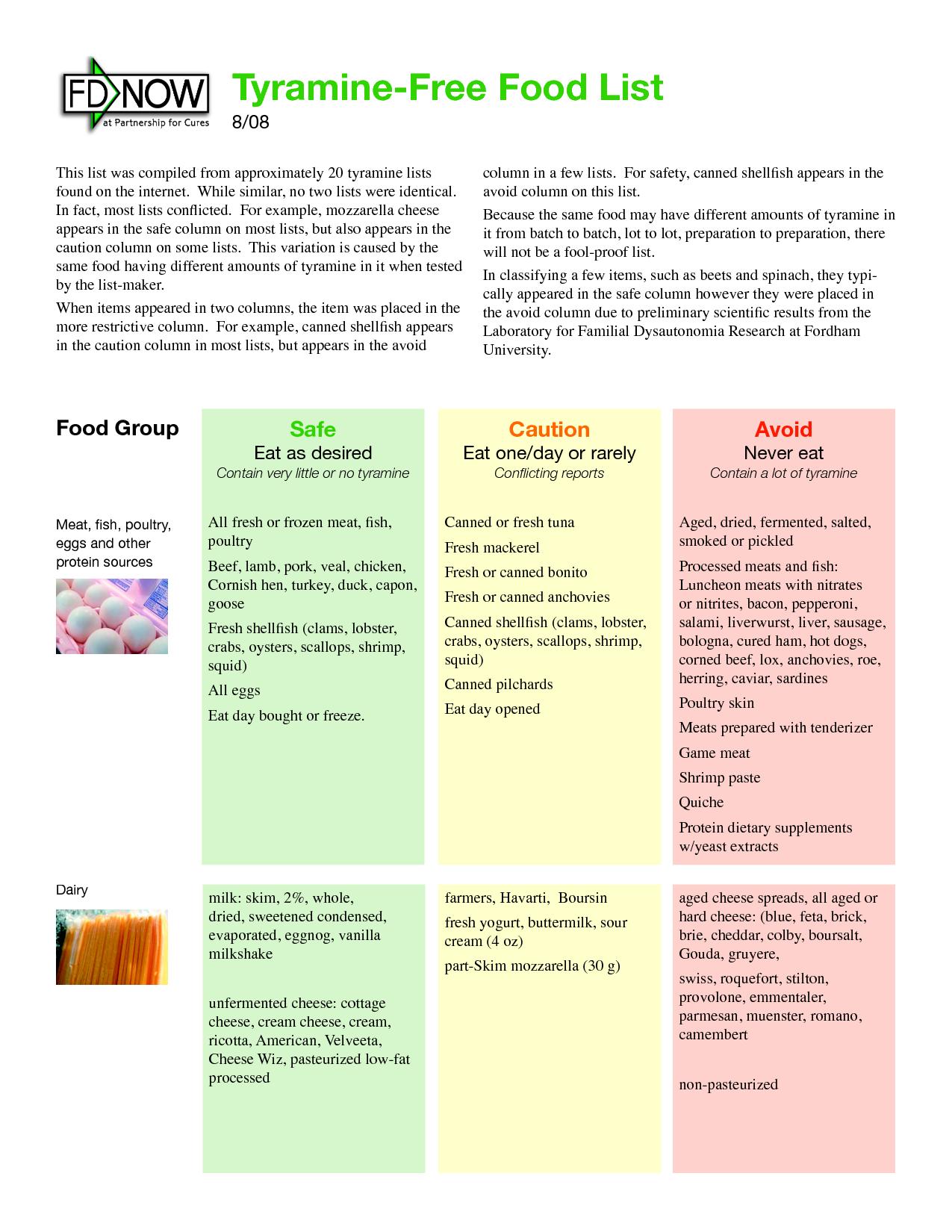 Maoi Diet Foods To Avoid