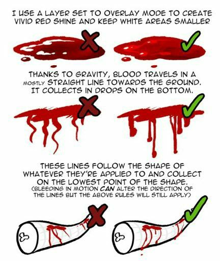 How To Draw Blood Art In 2019 Pinterest Drawings Art Drawings