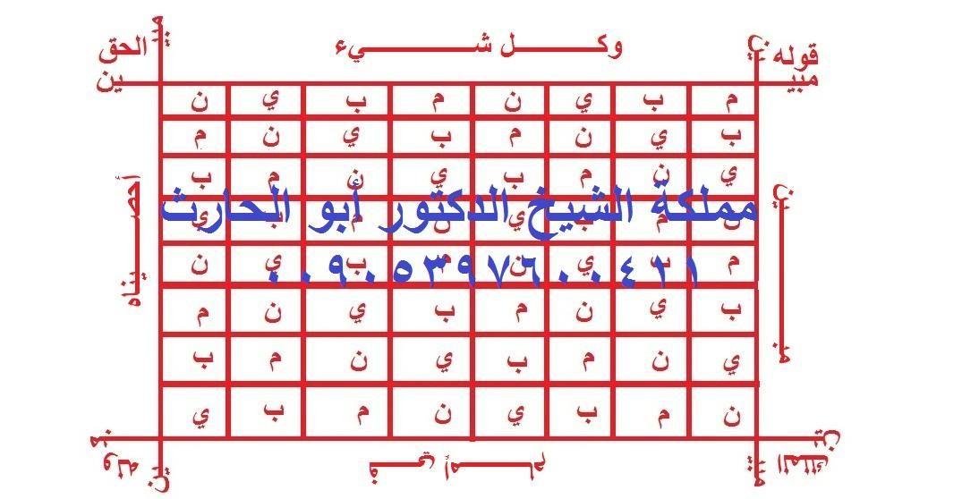 استخدام سورة الجن في الكشف والاستخبار اثبت انه الاقوى في الاستخارة Download Books Quran Periodic Table