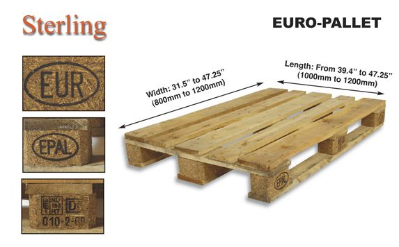 Euro Pallet Epal Wood Blocks Production Line View EPAL Product