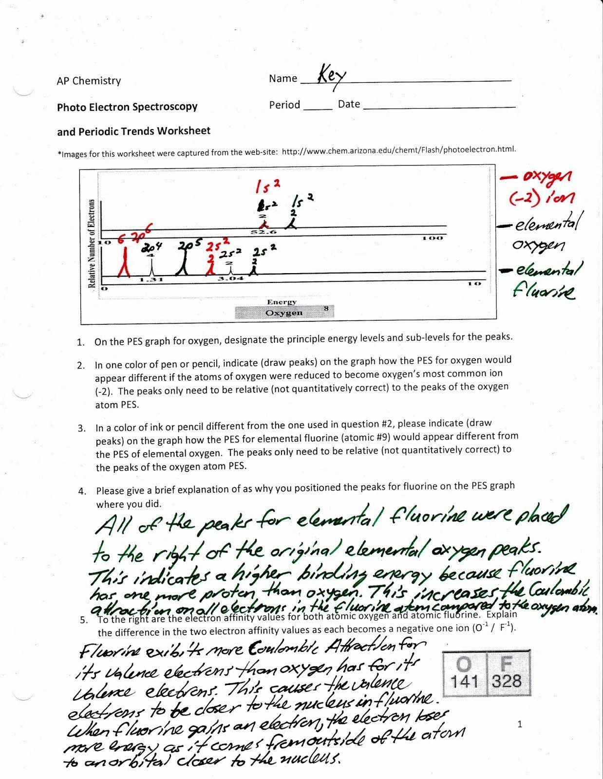 Photoelectron Spectroscopy Worksheet Answers Elegant