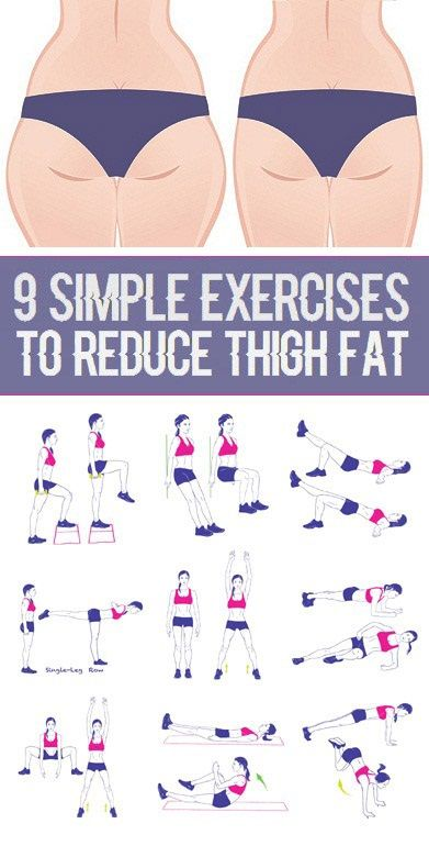 9 Simple Exercises to Reduce Thigh Fat | Weight Loss Tips ...