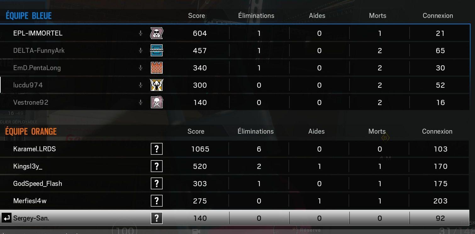 évoluer Beta matchmaking partie