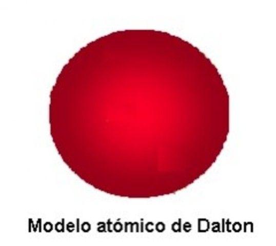 7 Ideas De Quimica Modelos Atomicos Atomico Química