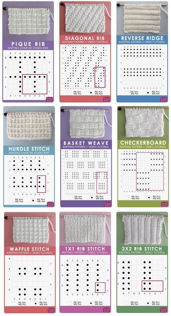 Photo of How to Read a Knitting Chart for Absolute Beginners