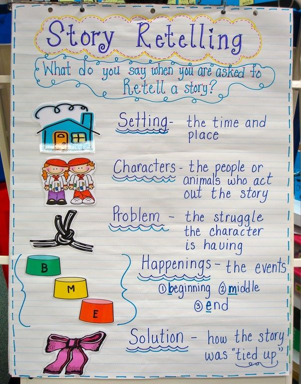 Retelling Anchor Chart I Love That This Is Another To Discuss