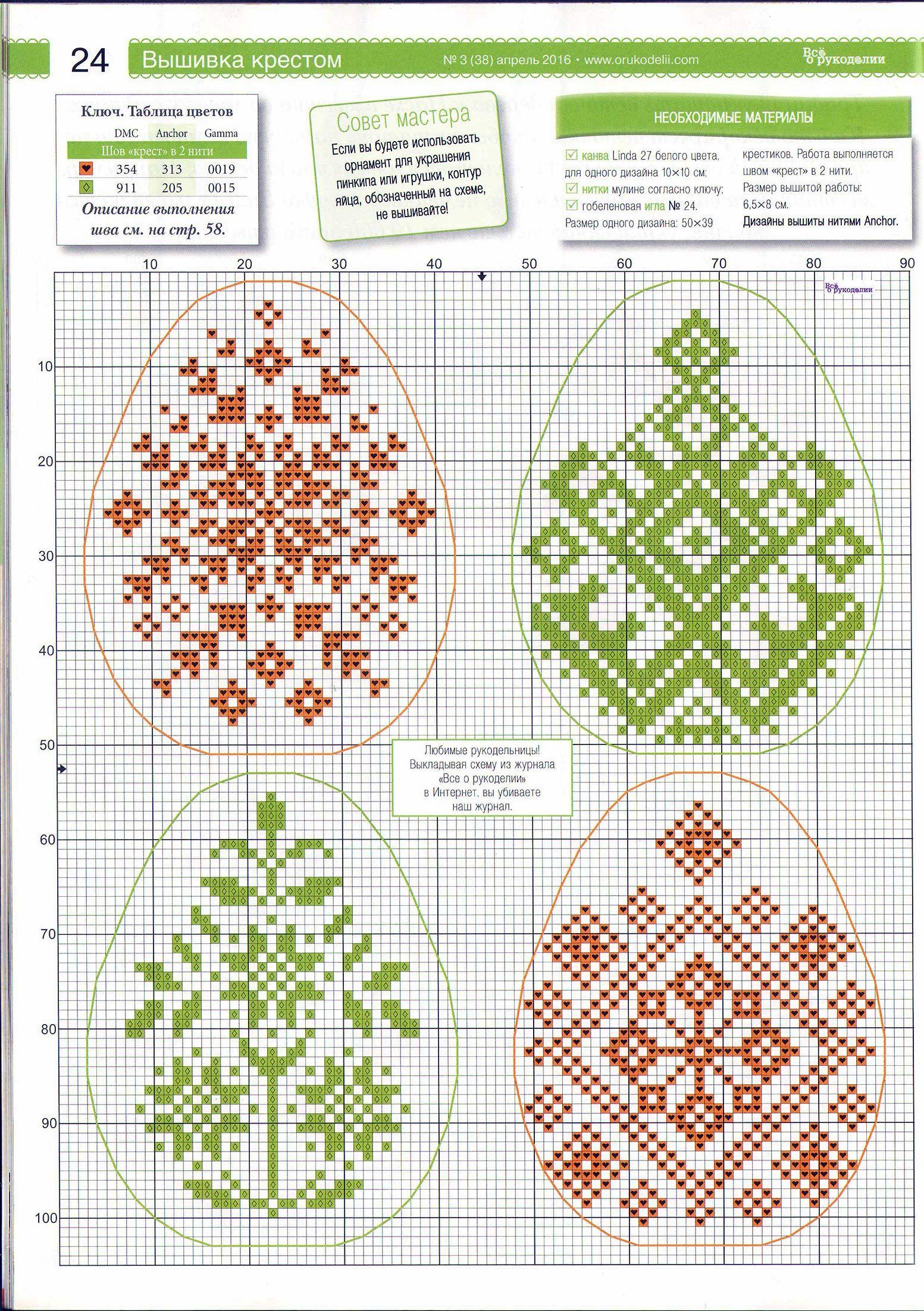 Green & Red | allemaal quaker | Pinterest | Punto de cruz, Puntos y ...