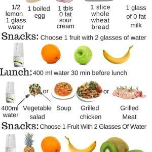 losing weight in your 40s and 50s diet plan to reduce
