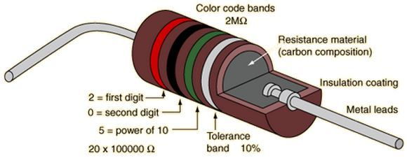 admired electronic components resistors components