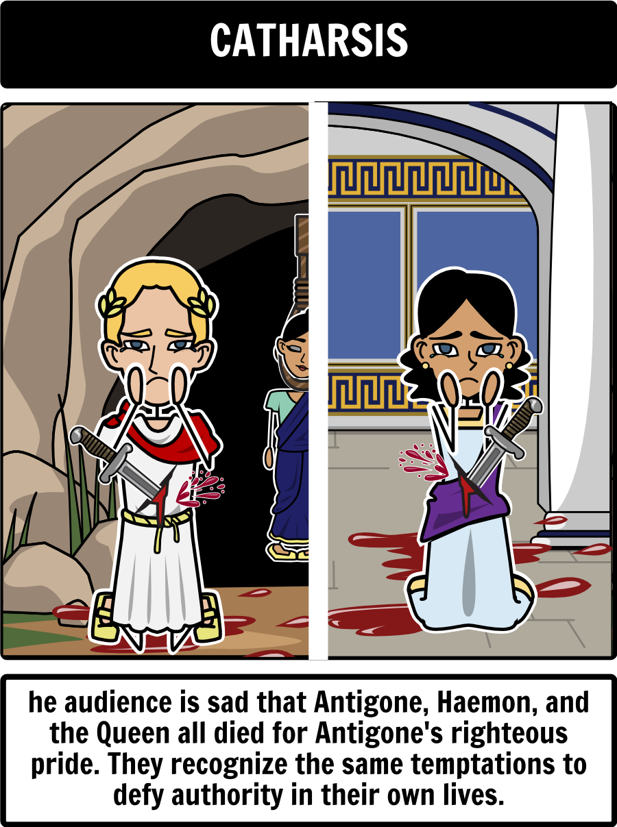 Tragic heroes in antigone