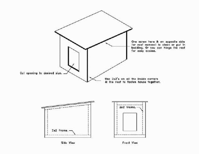 Pin By Tammy Hays On Building Remodeling Dog House Plans Easy