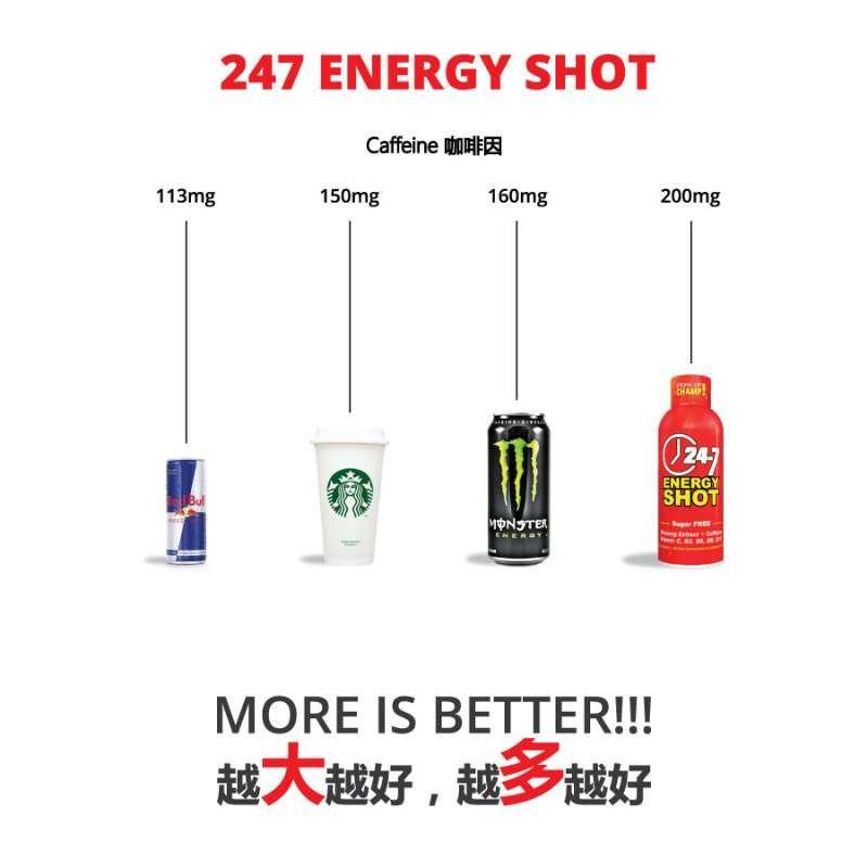 Pin On 247 Energy Drink 247 Energy Shot