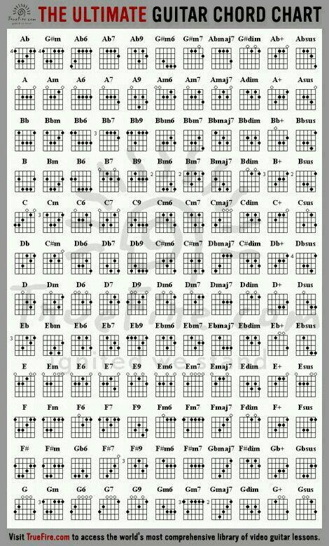 Accordi Tanti Guitars Pinterest Guitar Chords Guitars And