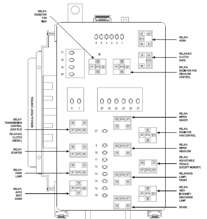 fuse panel diagram for 2007 dodge charger 2007 dodge charger fuses and relays  with images  fuse box  2007 dodge charger fuses and relays