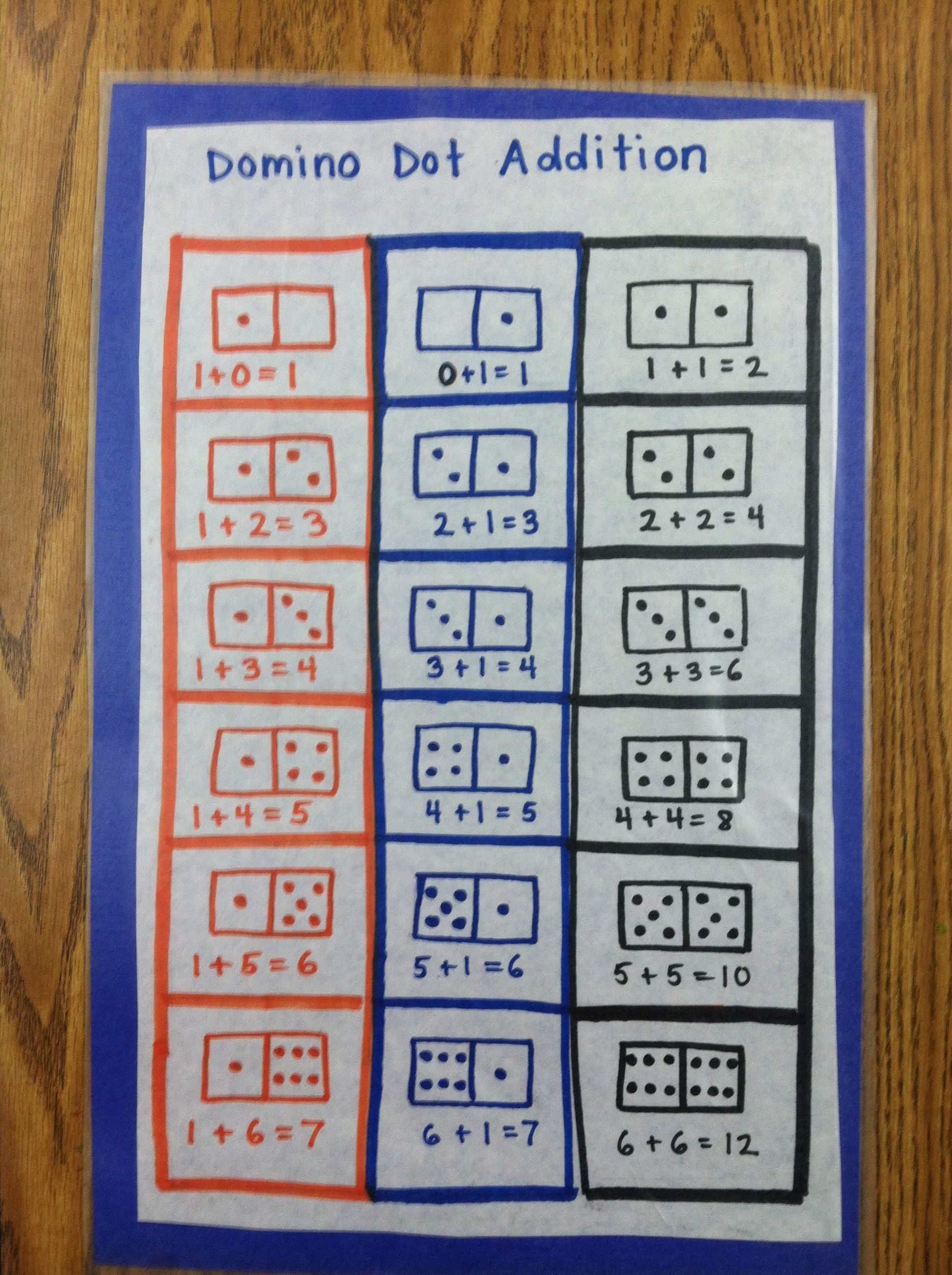 Domino Dot Addition And Matching