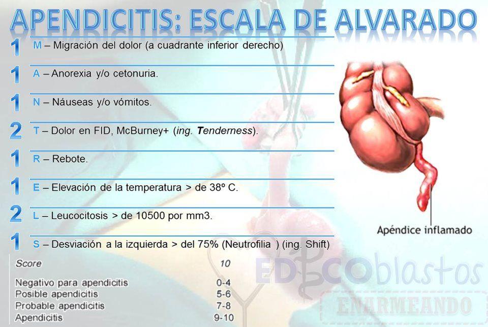 medicina della prostatite gratis online