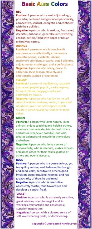 Witchery: Basic Aura Color Meanings | Spiritual | Aura