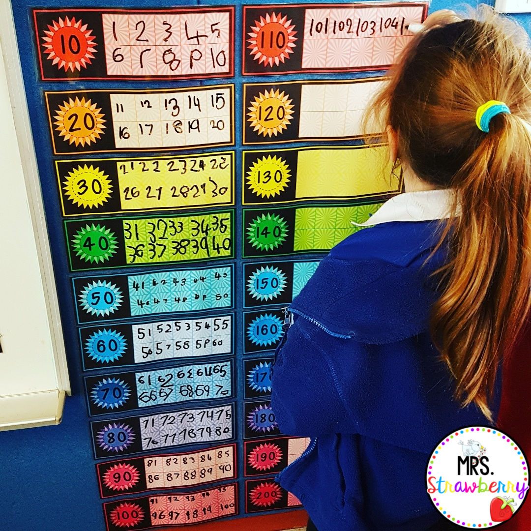 Fun Ideas For The 100th Day Of School