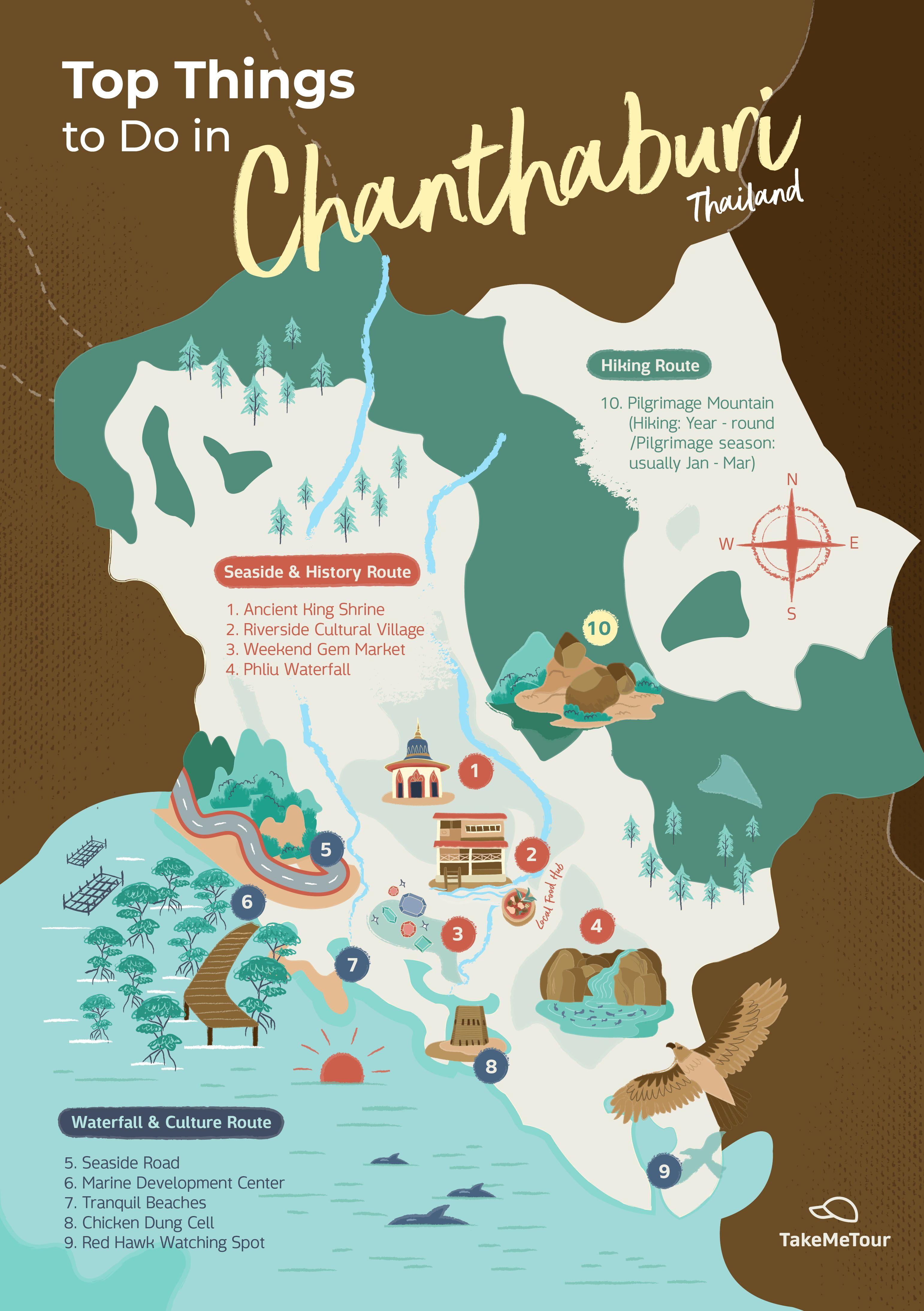 Top Things To Do In Chanthaburi Thailand Ocean Avenue Gem