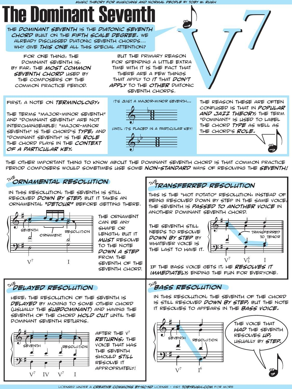 The Dominant Seventh Chord In