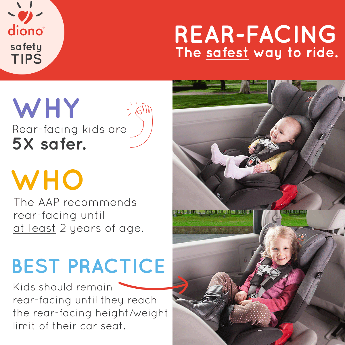Rear-facing car seats offer maximum protection for your child's head