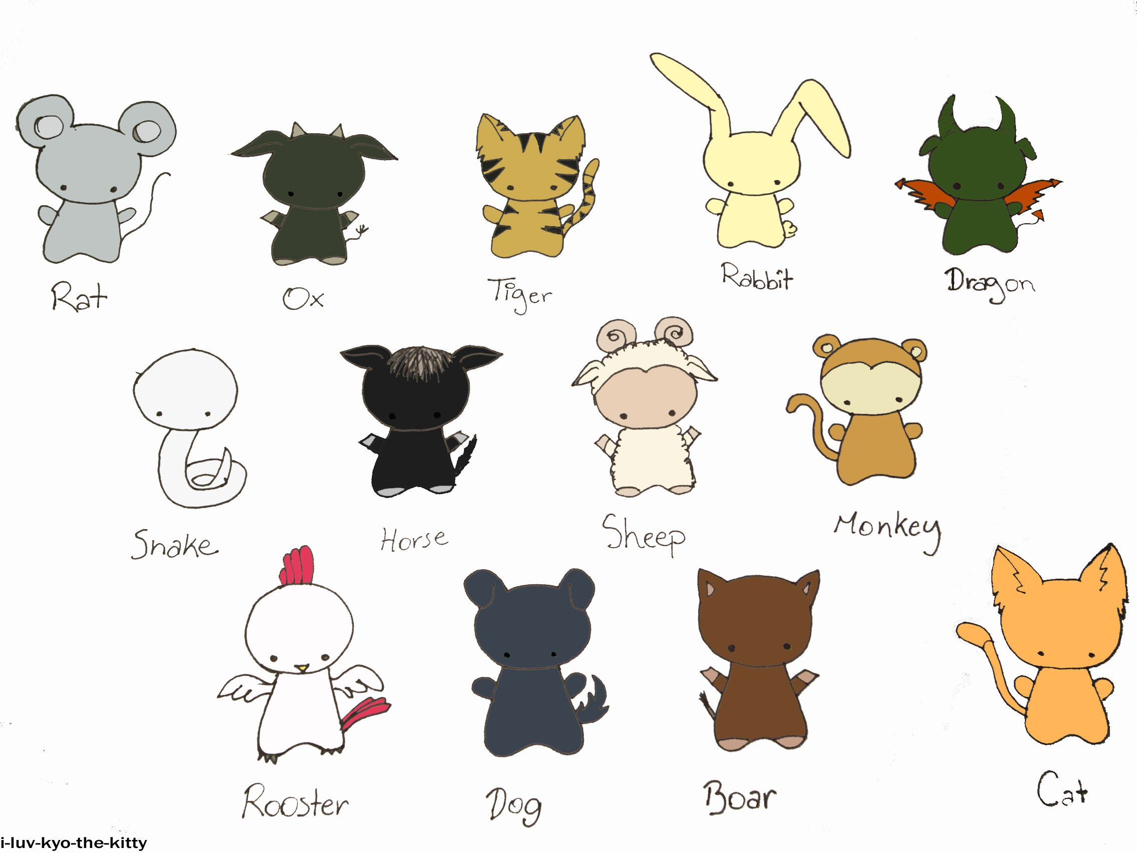 Anime Characters Animals : Fruits basket zodiac animals the of