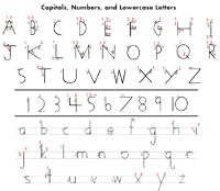 Handwriting without tears: a teacher's suggestions