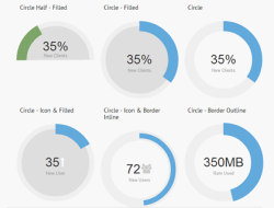 Circliful - Circliful show Infos as Circle Statistics with
