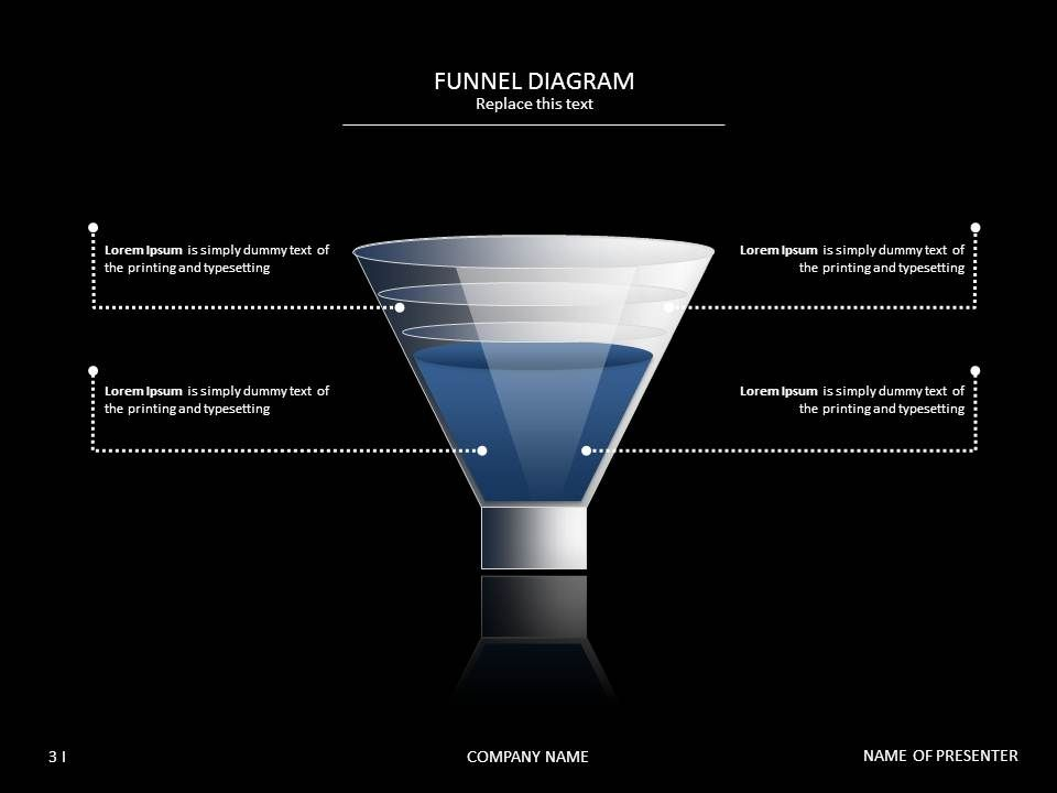 Funnel Diagram Design For Your Sales Presentation Powerpoint