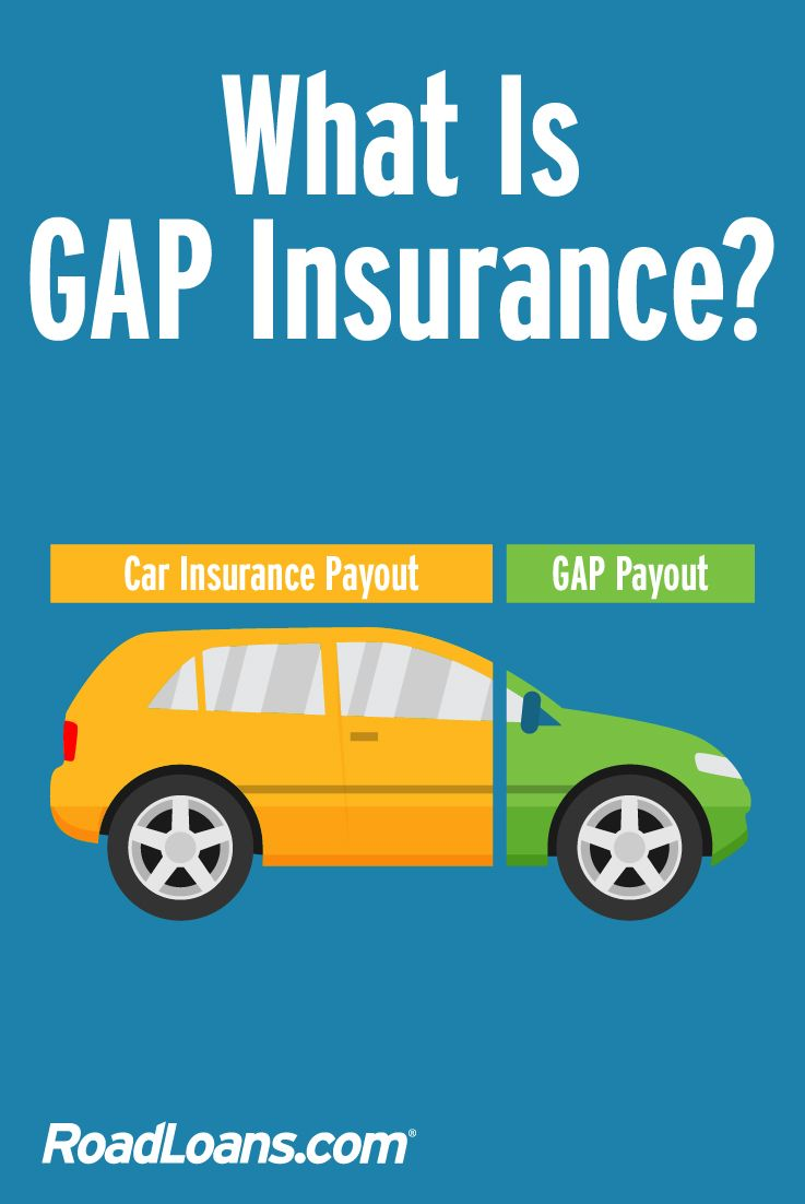 What Exactly Is Gap Insurance Car Insurance Insurance Car Finance