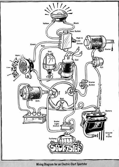 ironhead ez wiring guide the sportster and buell motorcycle forum rh pinterest com au Harley Starter Wiring Diagram 1978 FLH Wiring-Diagram
