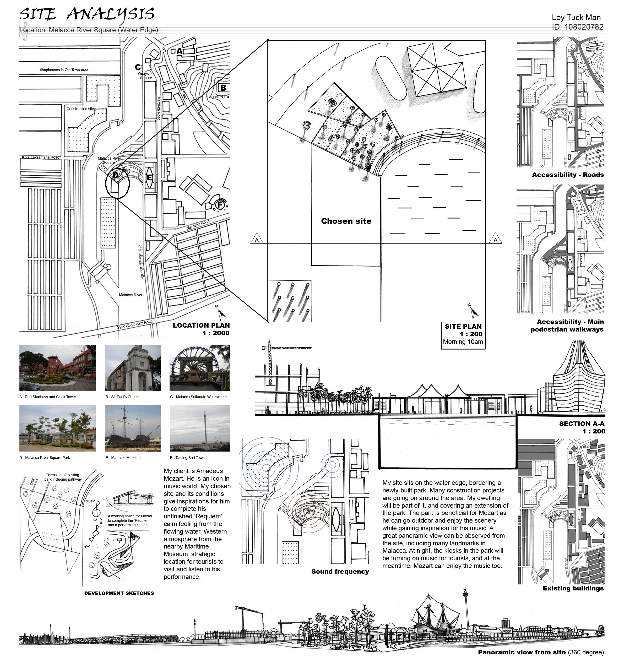 Pin by First In Architecture on Site Analysis Examples