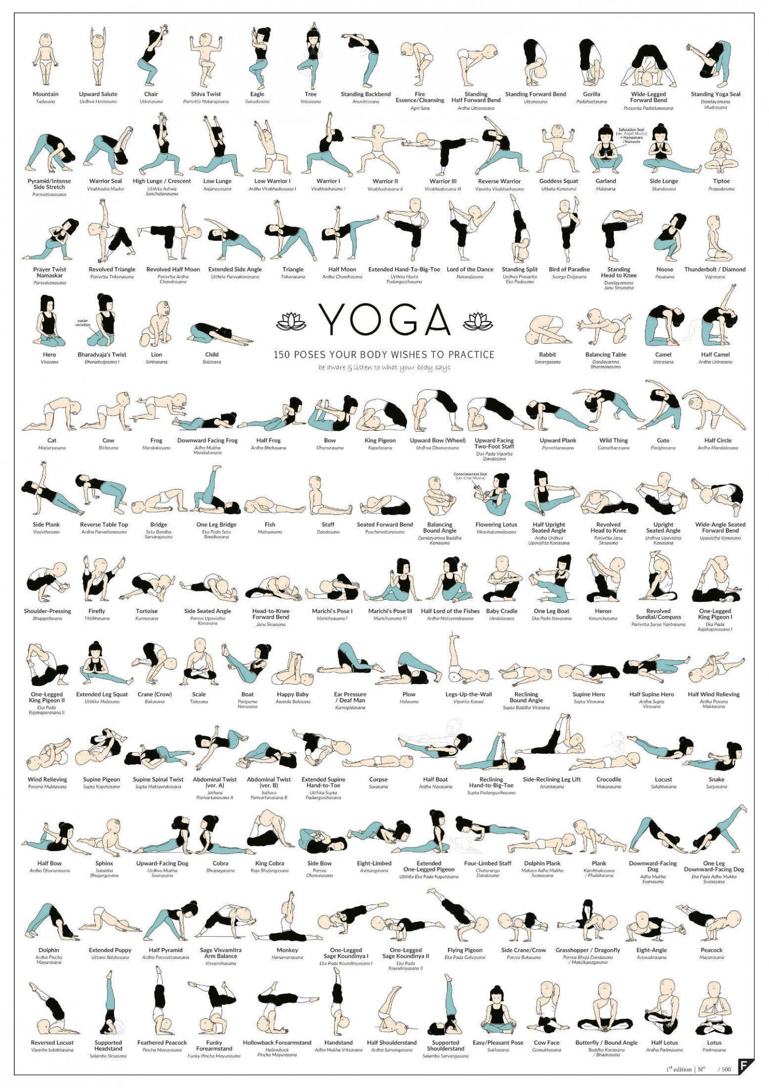 Yoga - 38 Poses Your Body Wishes to Practice Infographic  Yoga