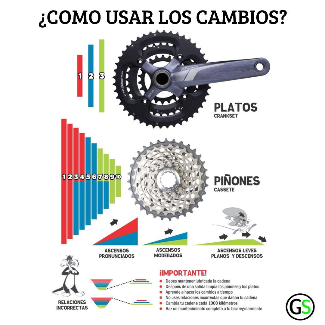 Tips De Bicicleta Mala Relación Piñones Bicicletas