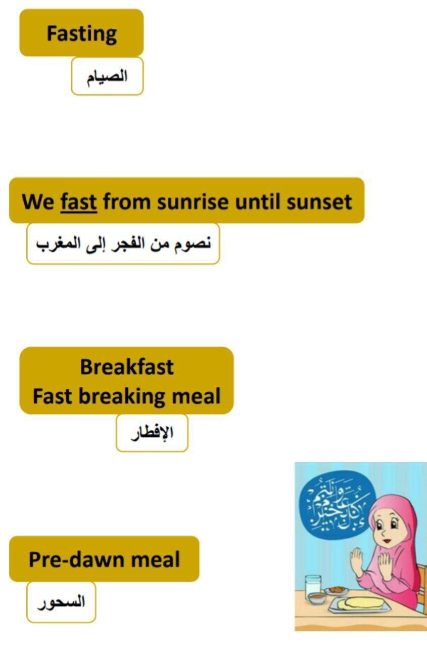 Pin By Amna Osman On تعلم الانجلش In 2020 Learn English Words English Words Learn English