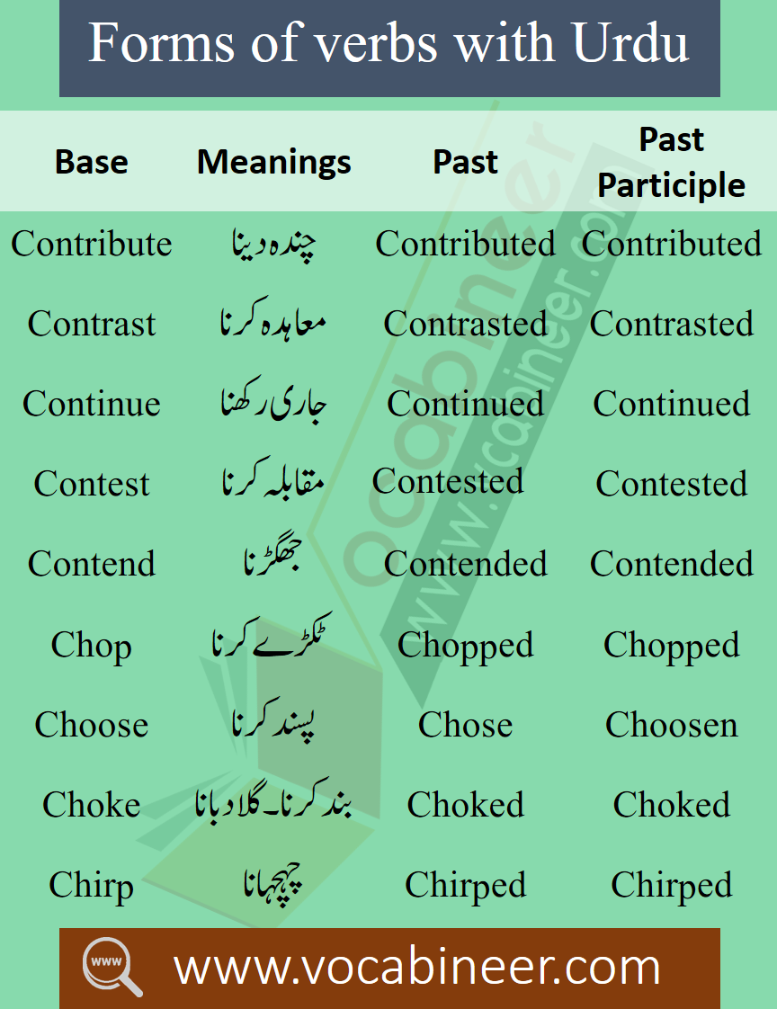 1200 English Verbs with Urdu meanings, Basic English to Urdu